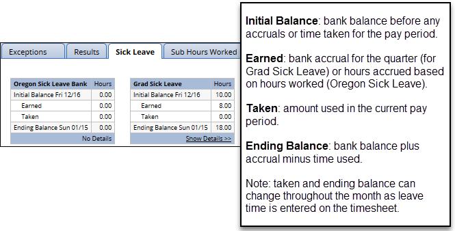 sick leave tab on grad student timesheet