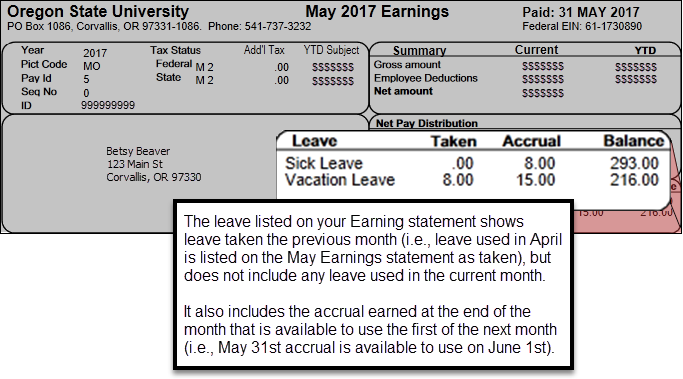 May Earnings Statement with Leave Balances Highlighted