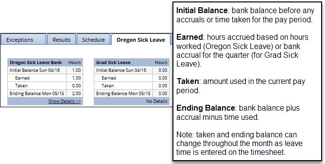 oregon sick leave tab on student/temp timesheet