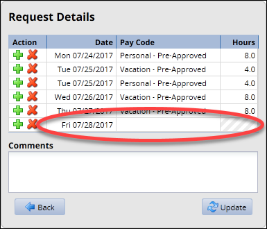 request details page showing deleted row with no hours or pay code for the deleted day